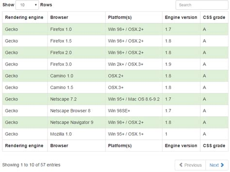 table layout in bootstrap 6 demos of bootstrap data tables with paging rows per