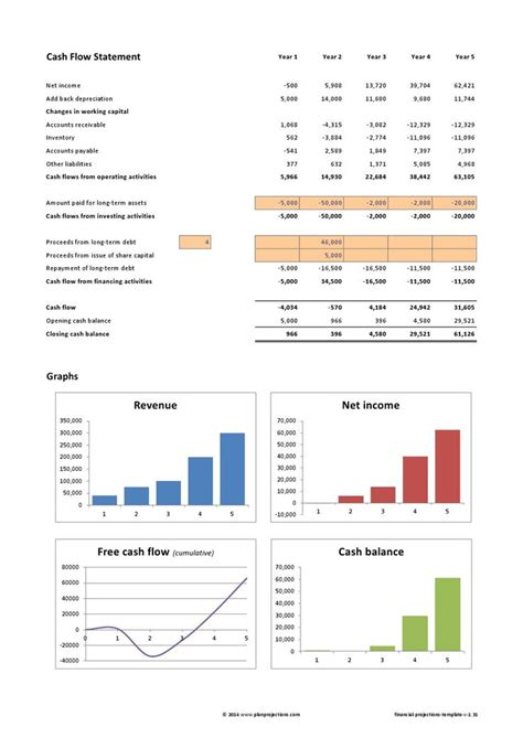 5 year flow projection template 22 best images about revenue projections on