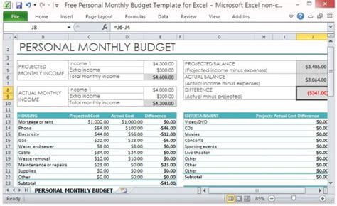 Free Personal Monthly Budget Template For Excel Simple Personal Budget Template