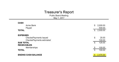 Masna 187 Club Accounting 101 Treasurer S Report Template