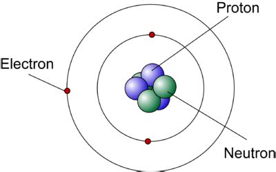 who discovered protons and neutrons 403 forbidden