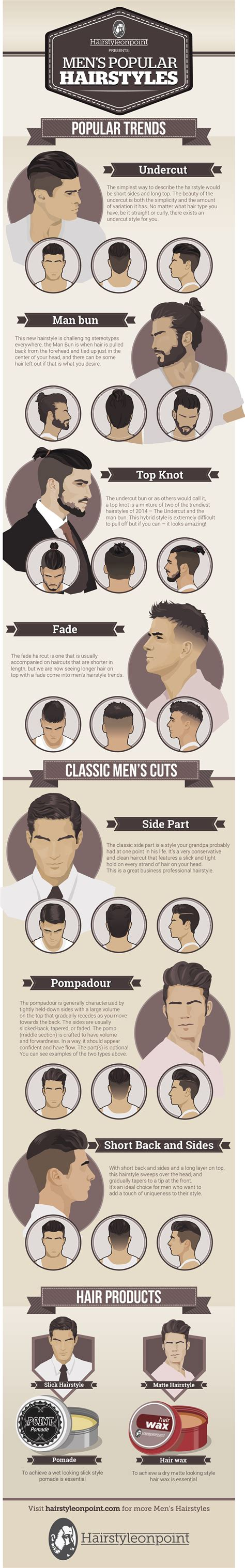 haircut graphic story the most popular men s hairstyles business insider