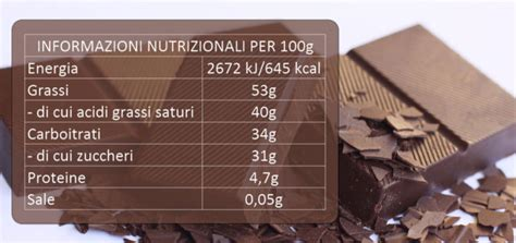 come leggere un etichetta alimentare come leggere un etichetta alimentare aiuto sono a dieta