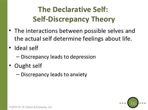 selves meaning psy 239 401 chapter 17 slides