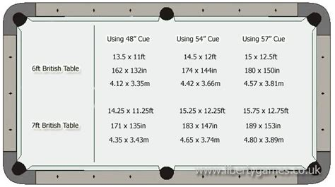 room dimensions for pool table chevillotte heimo slate bed pool table liberty