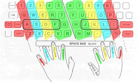 keyboard layout recognize you will recognize letters and begin to use proper