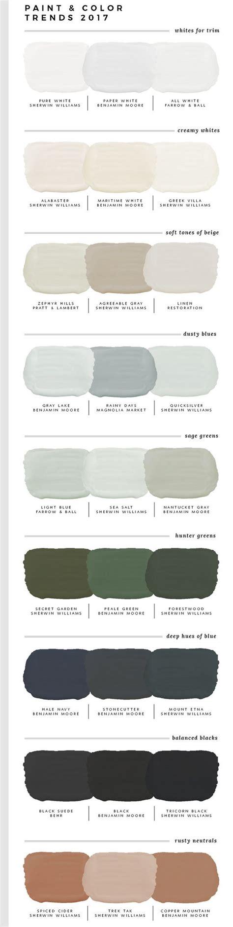 100 paint and color trends 2017 bedroom magnificent 100 2017 color trends best paint kitchen painted
