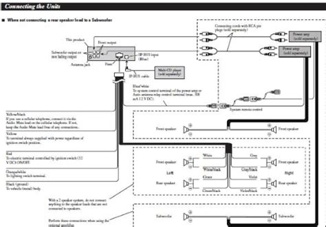 pioneer deh p4800mp wiring diagram wiring diagram and