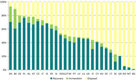 rapporto d ufficio e rapporto di servizio dei deputati dossier es084