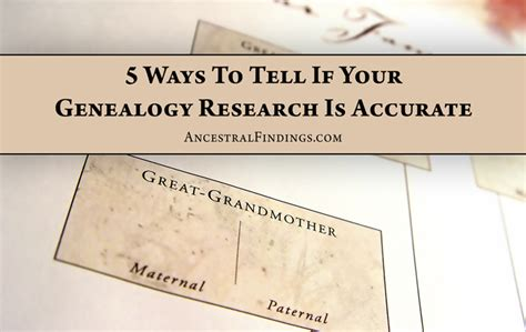 Virginia Birth Records 1700s Genealogy Helps And Lookups 5 Ways To Tell If Your Genealogy Research Is Accurate