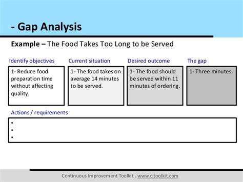 as is to be gap analysis template gap analysis