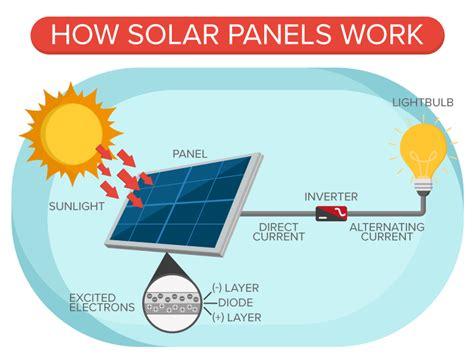 how solar panels work how solar panels work the pingo medium