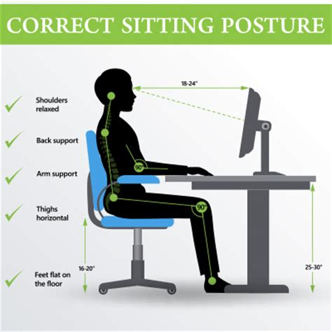 Computer Workstation Ergonomics Australia Ergonomics Melbourne Collins Place Physio Clinic