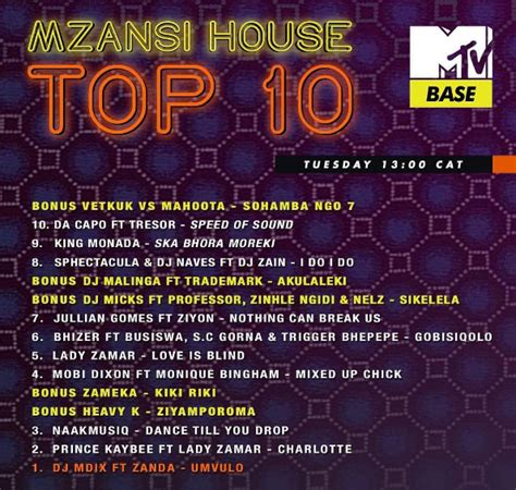 top house music songs sa s top 10 house music songs this week sa music magazine