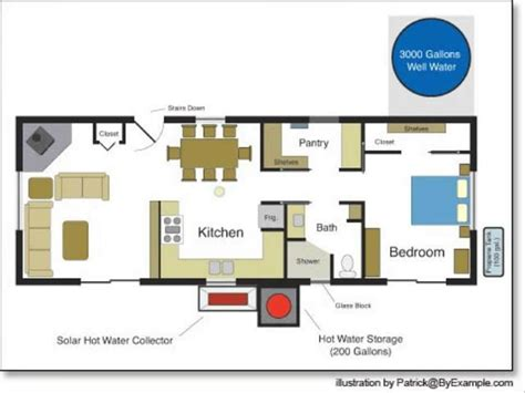 2 bedroom open floor plans simple 2 bedroom house plans open floor plan bedroom ideas