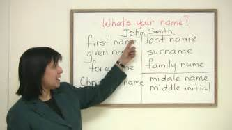 Given Name Vs Surname English Vocabulary First Name Given Name Forename
