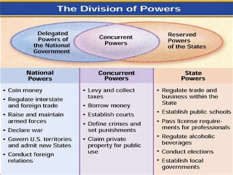 the implied powers chapter 11 section 4 the implied powers chapter chapter scope of