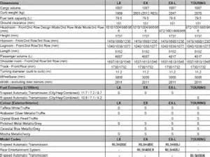 Honda Odyssey Width Honda Odyssey Interior Dimensions 2017 Ototrends Net