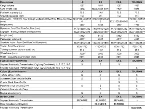 Honda Odyssey Interior Dimensions by Honda Odyssey Interior Dimensions 2017 Ototrends Net