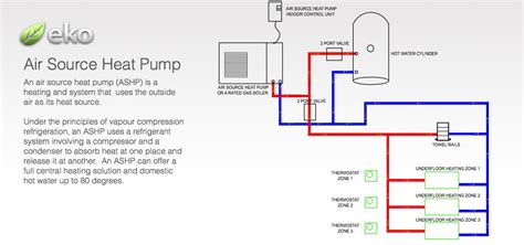 air source heat wiring diagram wiring diagram and