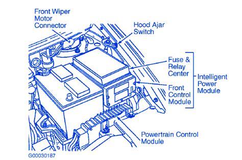 dodge caravan  underhood electrical circuit wiring diagram carfusebox