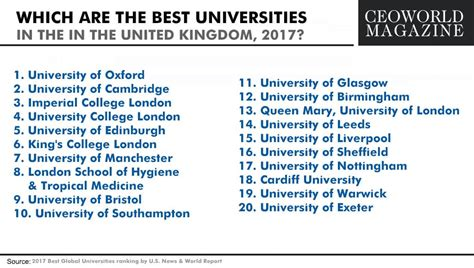 ranking of best universities these are united kingdom s top 20 best universities