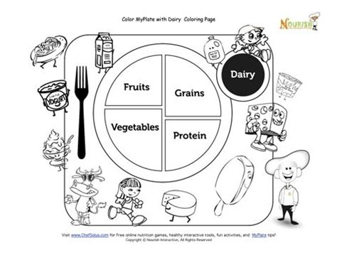 my plate dairy coloring sheet free healthy kids