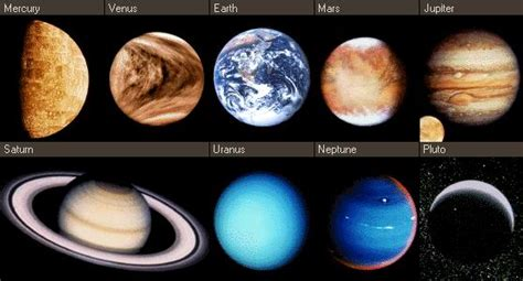 Planet Names by Names Of The Planets How Are Planets Named In