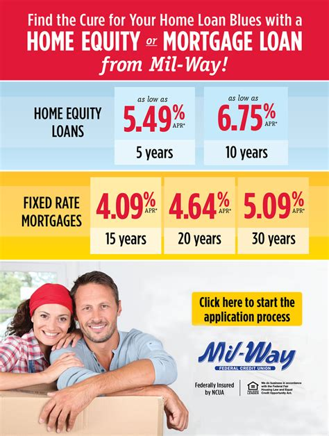 interest rates for home improvement loans 28 images