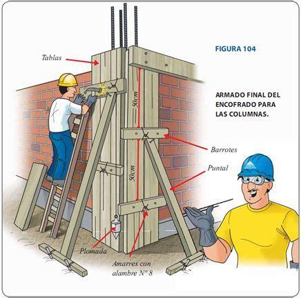 como hacer cadenas para construccion armado final del encofrado de columnas construcci 243 n