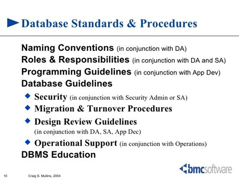 design guidelines in dbms dba101