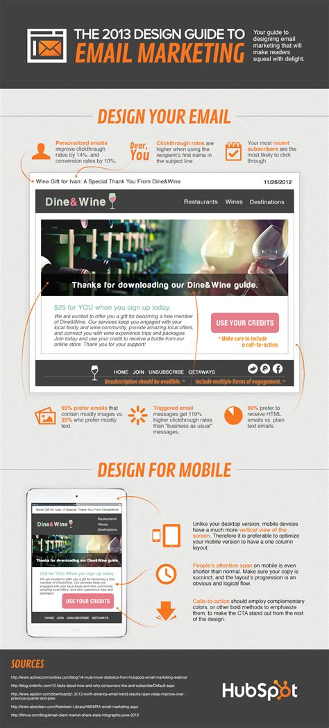 design email templates the 2013 design guide to email marketing infographic