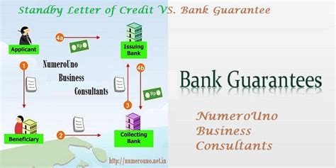 Difference Between Letter Credit Vs Bank Guarantee Standby Letter Of Credit Standby Letter Of Credit