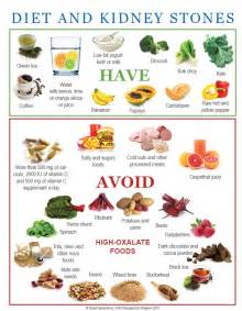 diet for kidney stones prevention osteoconnections