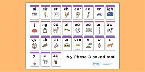 Phase 2 And 3 Sound Mat by Phase 3 Sound Mat Dyslexia Sound Mat Dyslexia Sound Mat