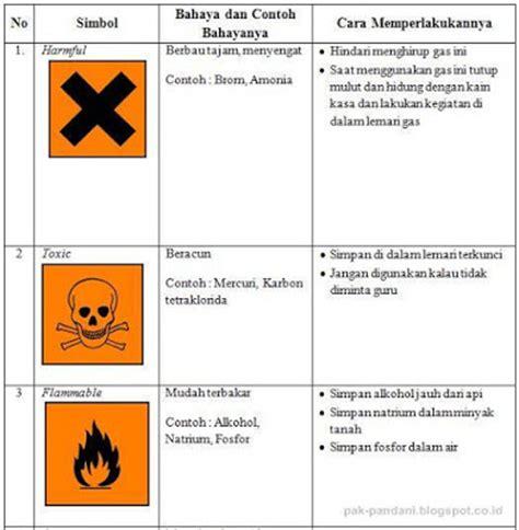 Salep Levertran simbol simbol bahan berbahaya pak pandani belajar dan
