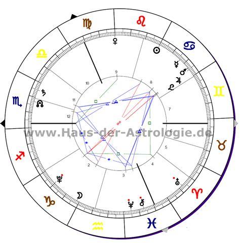 horoskop haus der astrologie babyhoroskop kinderhoroskop prinz george of cambridge