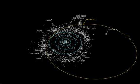 More From 12 by Astr 244 Nomos Descobrem Novo Planeta An 227 O No Sistema Solar