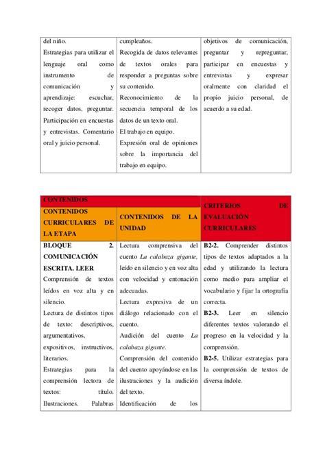 Modelo Curricular Reconstruccion Social Unidad Did 225 Ctica Y Adaptaci 243 N Curricular Para Tdah Primero De Primari