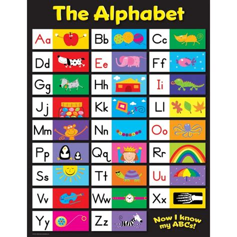 alphabet chart alphabet chart learning displays
