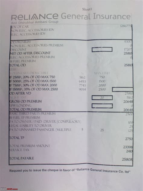 icici lombard house insurance claim form claim form of icici lombard