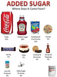 hidden sugar in food 11 items you don t even think about skinny rules