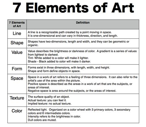 pattern definition art element how to discuss art as a critic art blog of alexandra