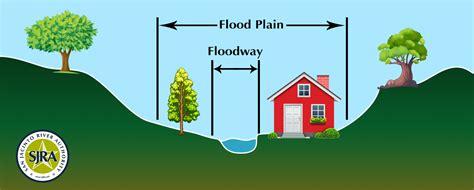 what is a flood plain jacinto river authority