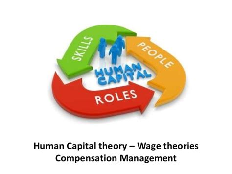 payroll services hr services human capital management view original human capital theory wage theories compensation
