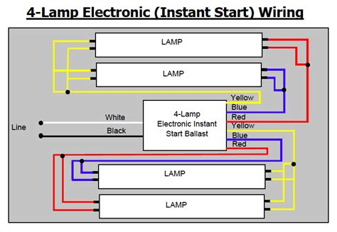 4 l ballast wiring diagram free wiring diagrams