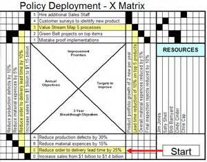 the excellent enterprise blog impact performance solutions