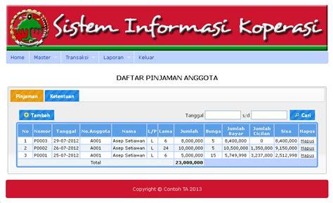 contoh desain database aplikasi koperasi contoh aplikasi sistem informasi koperasi di php project