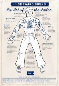 best 25 sailor tattoos ideas on navy pirate