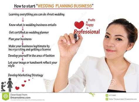 how to start wedding planning business for concept